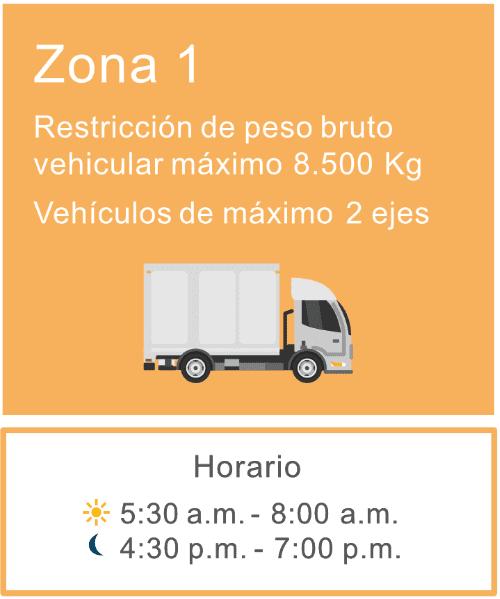Zona-1-pico-y-placa-carga
