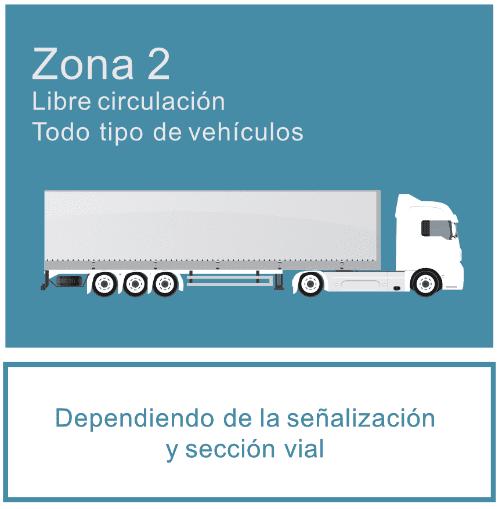 Zona-2-pico-y-placa-carga